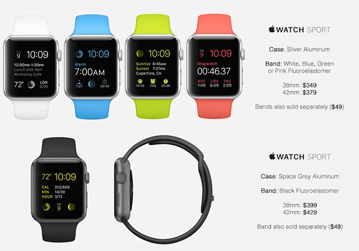 Apple Watch: These Would be the Official Prices of 3 Collections, According Reddit