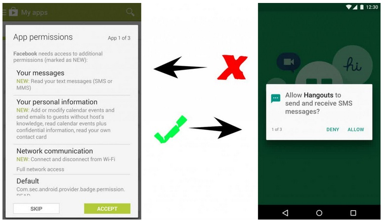 Granting Permissions In Android Marshmallow 1