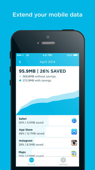 Best iPhone Apps For Data Usage