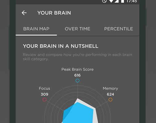 brain-games-for-adult-peak
